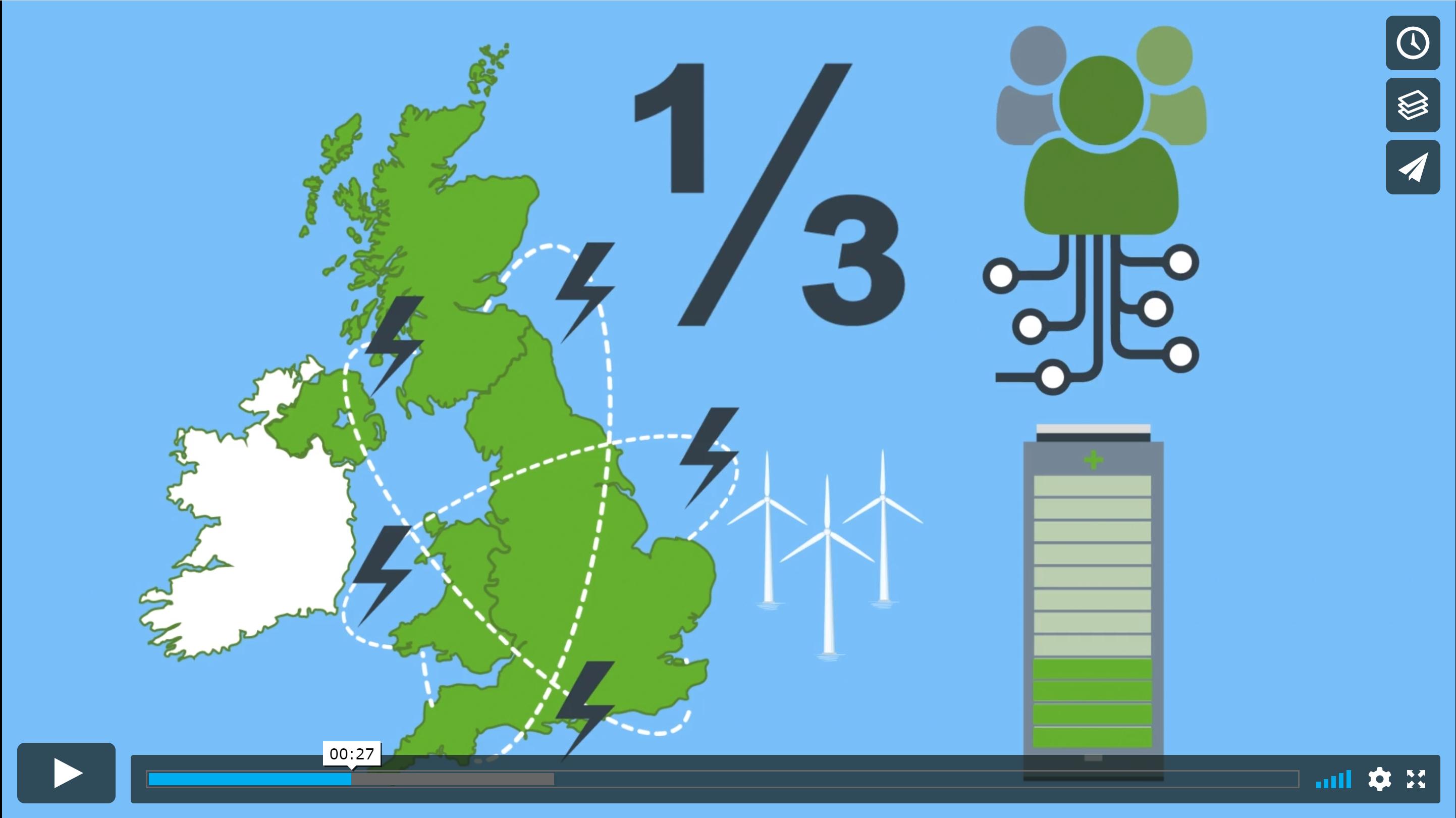Scottish Power Renewables Project